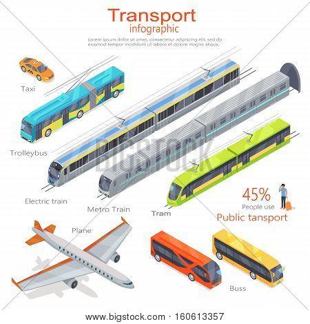 Transport infographic. Public transport. Plane. Bus. Trolleybus. Electric train. Metro train. Trum. 45 percent use public transport. Statistics of transport usage Transport system concept Vector
