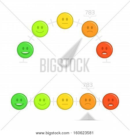 Credit Score Gauge with emoticon bar. Flat colorful financial history assessment of credit score meter. Information finance rate. Manometer vector illustration.