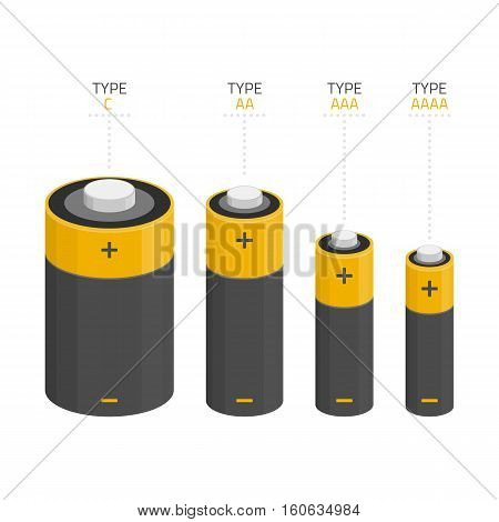 Vector icons set of different kinds of sizes of batteries C, AA, AAA, AAAA isolated on white background. Illustration in modern flat style.