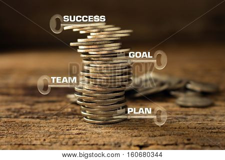 strack of coins and key concept idea for business plan team goal and scuccess wording