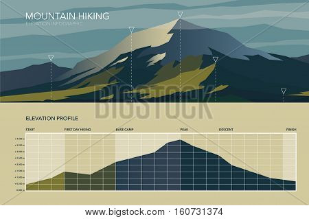 High mountain landscape infographic. Elevation profile. Wilderness. Spectacular view. Vector illustration.
