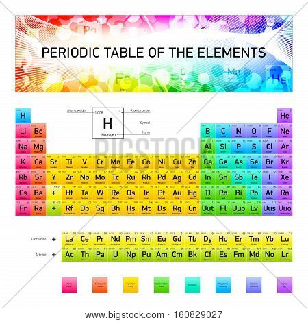 Periodic Table of the chemical Elements, vector design, extended version, RGB colors, white background