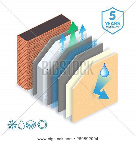 Thermal External Insulation Brick Wall And Finishing System, Layered Material. Vector Illustration.
