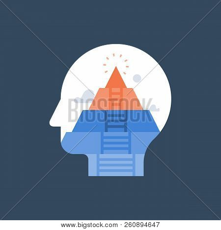 Pyramid Hierarchy Of Human Needs, Psychoanalysis Concept, Mental Development Stage, Self Actualizati