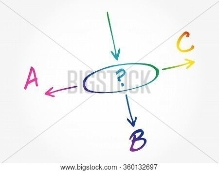 Decide Which Way To Go? Business Concept Mind Map