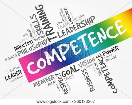 Competence Word Cloud Collage, Business Concept Background