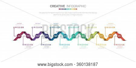 Timeline Presentation For 12 Months, 1 Year, Timeline Infographics Design Vector And Presentation Bu