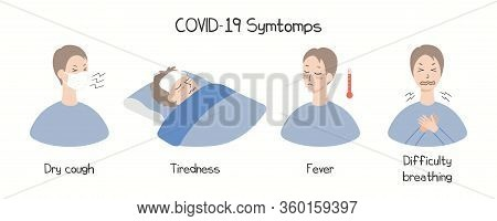 Coronavirus Epidemic Information Concept. People Displaying Symptoms Of Covid-19, Fever, Cough, Tire