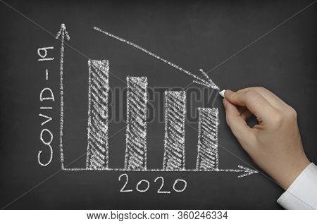 Recession. Graph Showing Business Decline. Concept Of Economic Recession During The Coronavirus Cris