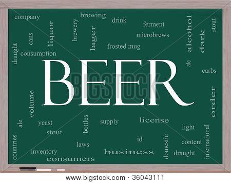 Beer Word Cloud Concept On A Blackboard