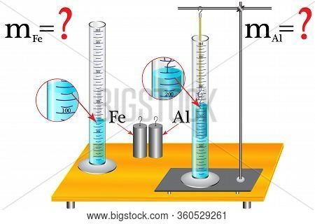 The Physical Task Of Studying The Topic Of Measuring Instruments, You Need To Calculate The Mass Of