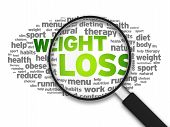 Magnified illustration with the word Weight Loss on white background. poster
