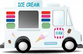 an ice cream truck decorated with cones and bars. poster