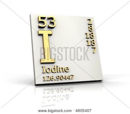 Iodine Form Periodic Table Of Elements