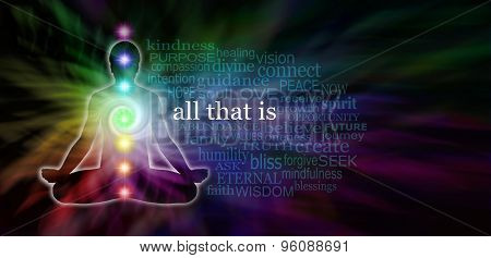 Chakra Meditation Word Cloud Website Banner