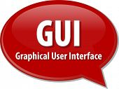 Speech bubble illustration of information technology acronym abbreviation term definition  GUI Graphical User Interface poster