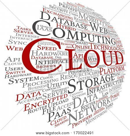 Concept conceptual web cloud computing technology abstract wordcloud isolated on background, metaphor to communication, business, storage, service, internet, virtual, online, mobility hosting