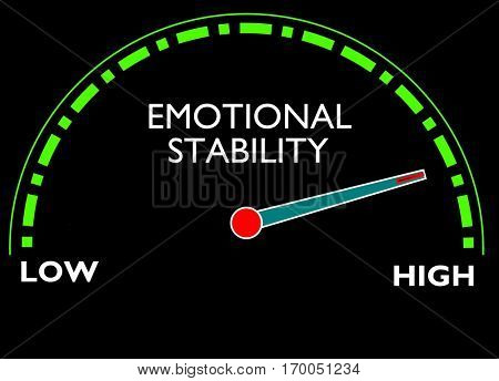Emotional Stability Level