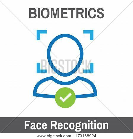 Biometric Scanning Facial Recognition with human head