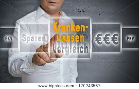 Krankenkassen (in German Health Insurance) Comparison Concept Background Is Shown By Man
