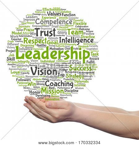 Concept or conceptual business leadership, management value word cloud in hand isolated on background metaphor to strategy, success, achievement, responsibility, authority, intelligence or competence