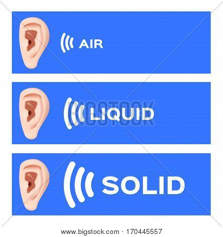 Ear Listening and Hearing Audio Sound Waves through air liquid and solid