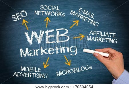Web Marketing - business concept with arrows and text on blue background