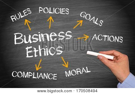 Business Ethics - concept chalkboard with arrows and text