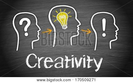 Creativity - team with question, big idea and creative solution