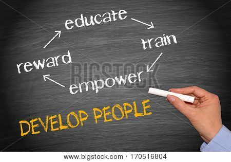 Develop People - empowerment and leadership concept