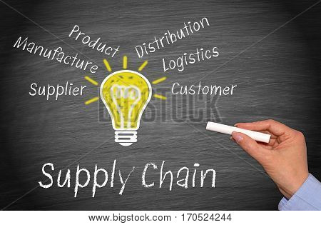 Supply Chain - business concept with yellow light bulb and text