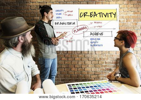 Creativity Planning Brainstorm Achieve Vision