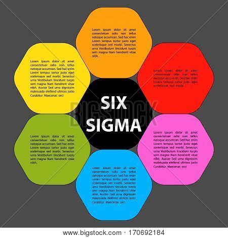 Six sigma strategy colorful template with place for description. Simple flat design with rounded hexagons