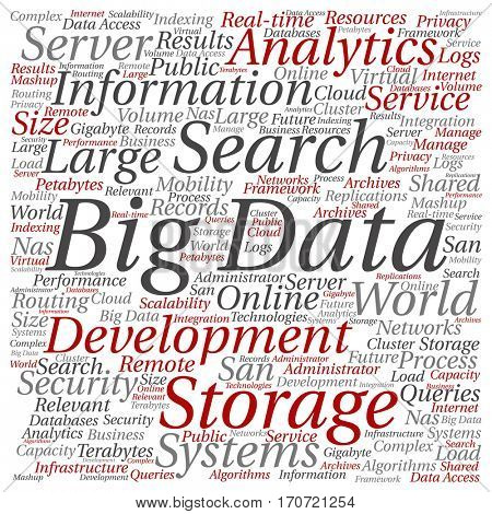 Concept or conceptual big data large size storage systems square word cloud isolated on background metaphor to search analytics, world information, nas, development, future internet mobility