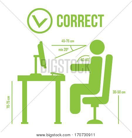 Correct sitting posture correct position of persons. Correct sitting vector