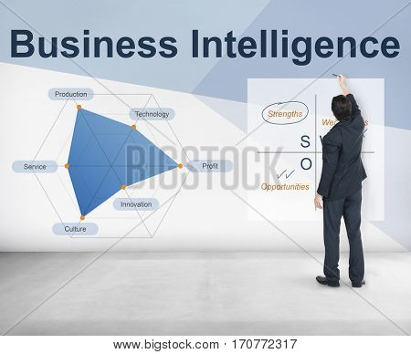 Information Performance Business Intelligence Communication