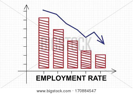 Picture of declining chart of employment rate with a downward arrow sign on whiteboard