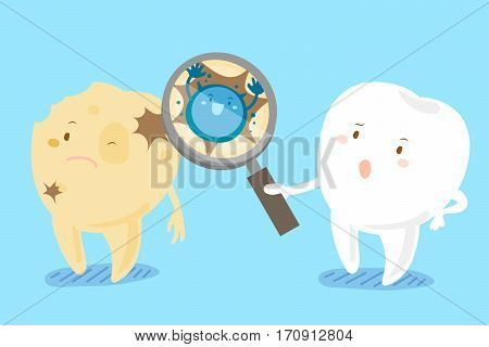 cute cartoon health tooth take magnifying to check decay problem