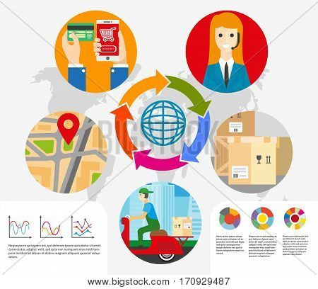 Logistics infographics for fast shipping or express delivery. Vector flat template for online orders from internet shop or webstore. Purchase pack shipment to customer and navigation map