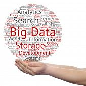 Concept or conceptual big data large size storage systems circle word cloud in hands isolated on background metaphor to search analytics, world information, nas, development, future internet mobility  poster