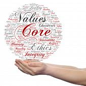 Conceptual core values integrity ethics circle concept word cloud in hands isolated on background metaphor to honesty quality, trust, statement, character, important, perseverance, respect trustworthy poster