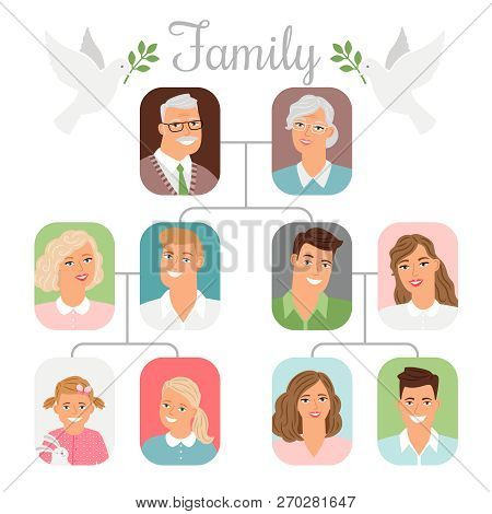 Family Photo Tree. Photo Frame Montage Or Photos Album Collage Template With Photography Pictures, V