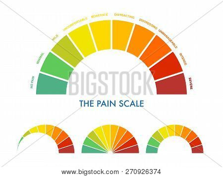 Pain Measurement Scale 0 To 10, Mild To Intense And Severe. Assessment Medical Tool. Arch Chart Indi