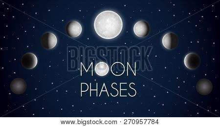 Moon Phases Night Sky Space Astronomy