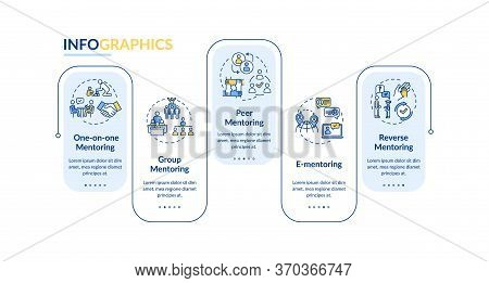Mentorship Types Vector Infographic Template. Education System Presentation Design Elements. Data Vi