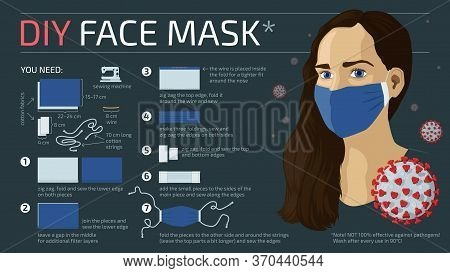 Detailed Flat Vector Instructions For A Diy Home Made Cotton Fabric Face Mask. Measurements In Imper
