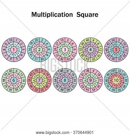 Multiplication Table In The Form Of Circles With Sectors For Better Memory And Perception, School Ed