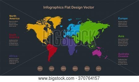 World Maps And Individual Continents Vector Infographics