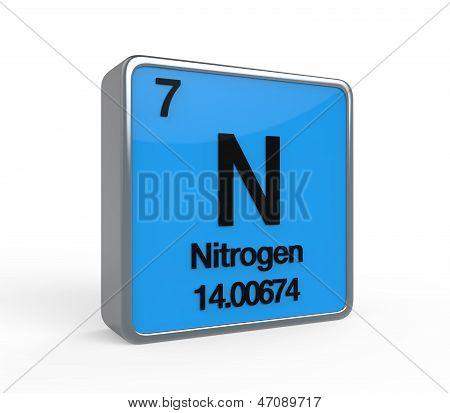 Nitrogen Element Periodic Table