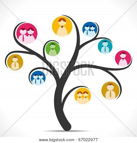 people network tree